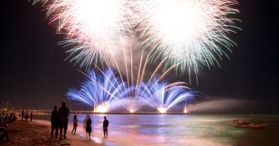 Von Feuerwerk und Tourismus: GC×GC-HRMS-Analyse der sommerlichen Auswirkungen auf die Wasserqualität des Lake Michigan